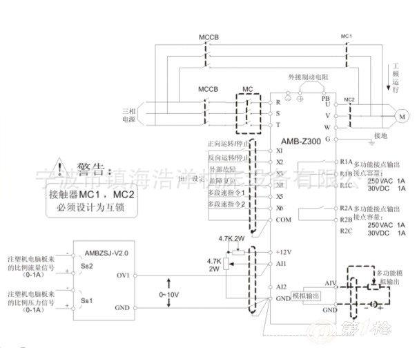 现货供应 z300注塑机专用变频器