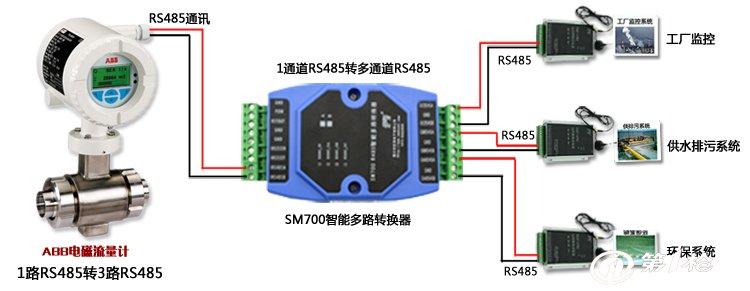 rs485-oc 指示灯:rs485c通讯指示.    五,接线图