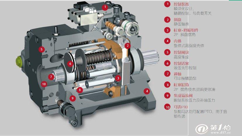 马达    公司大量供应各种液压泵骨架油封,维修包    三,齿轮泵(补图片