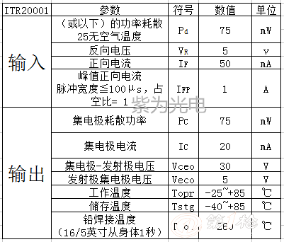 深圳批发反射式光电开关itr20001响应时间短