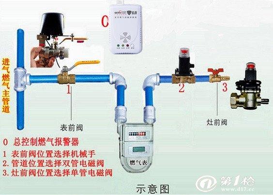 燃气报警器_家庭厨房燃气泄漏探测报警器厂家供应商报价  厨房天 然气