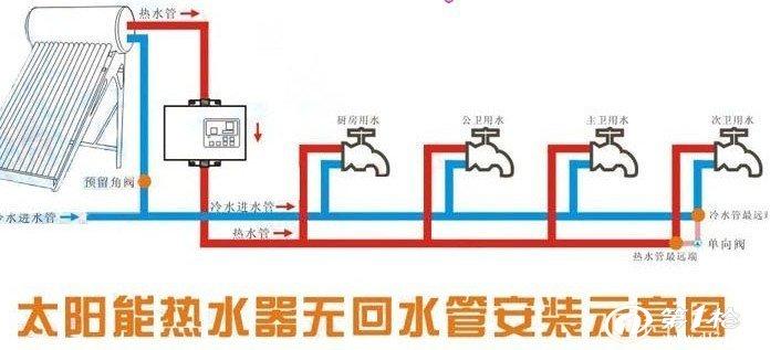 壁挂炉家用热水循环,郑州威乐热水循环,家用热水循环泵