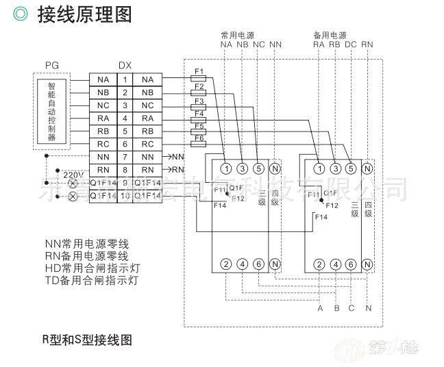 使用范围  dhq1e智能双电源自动切换开关(以下简称切换装置),是本公司