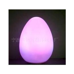 led燈罩,蛋形燈罩,工藝燈罩,工藝禮品縮略圖