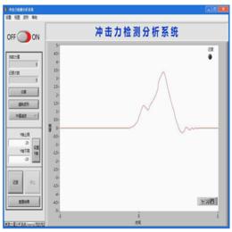 低价出售诺赛斯NOS-FVA200冲击力传感器撞击力传感器