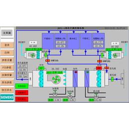 净化空调自控系统