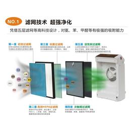 广州喜吉雅空气净化器生产基地