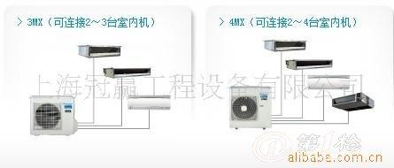 供应上海家用小户型中央空调3mxs80图)混批暖通   大金家用vrv