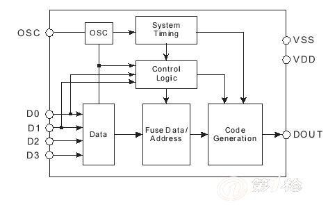 供应汽车摩托车防盗器编码芯片pt2240b_集成电路/ic