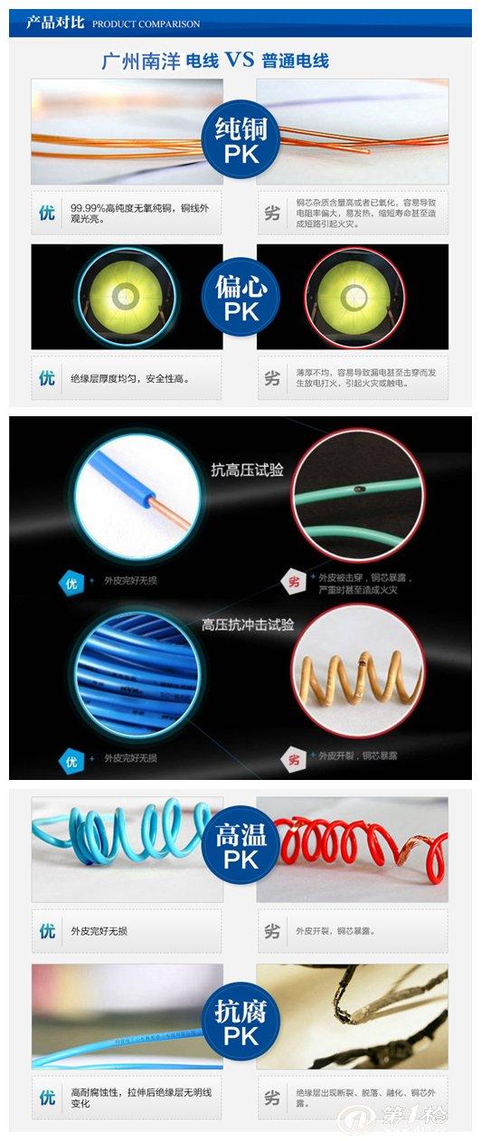 广州南洋电缆 官网