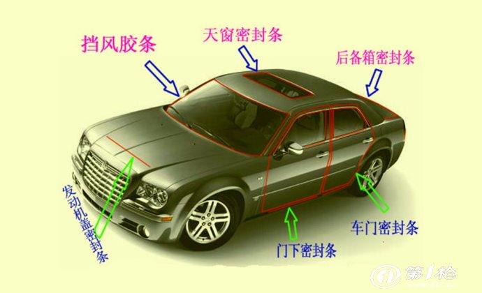 汽车密封胶条日常怎么养护使用