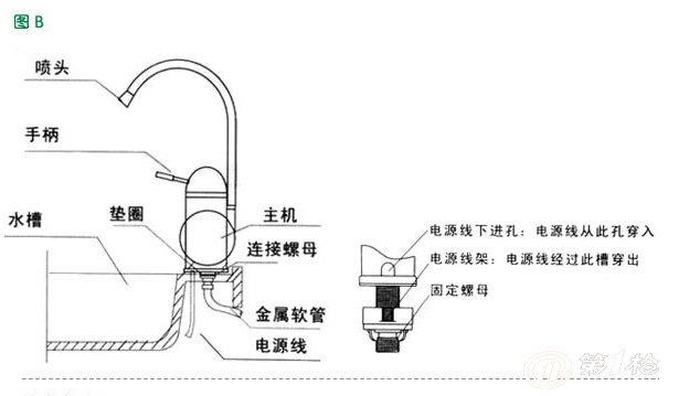 厂家批发 即热式电热水器 电热水器 淋浴用电热器 小厨宝