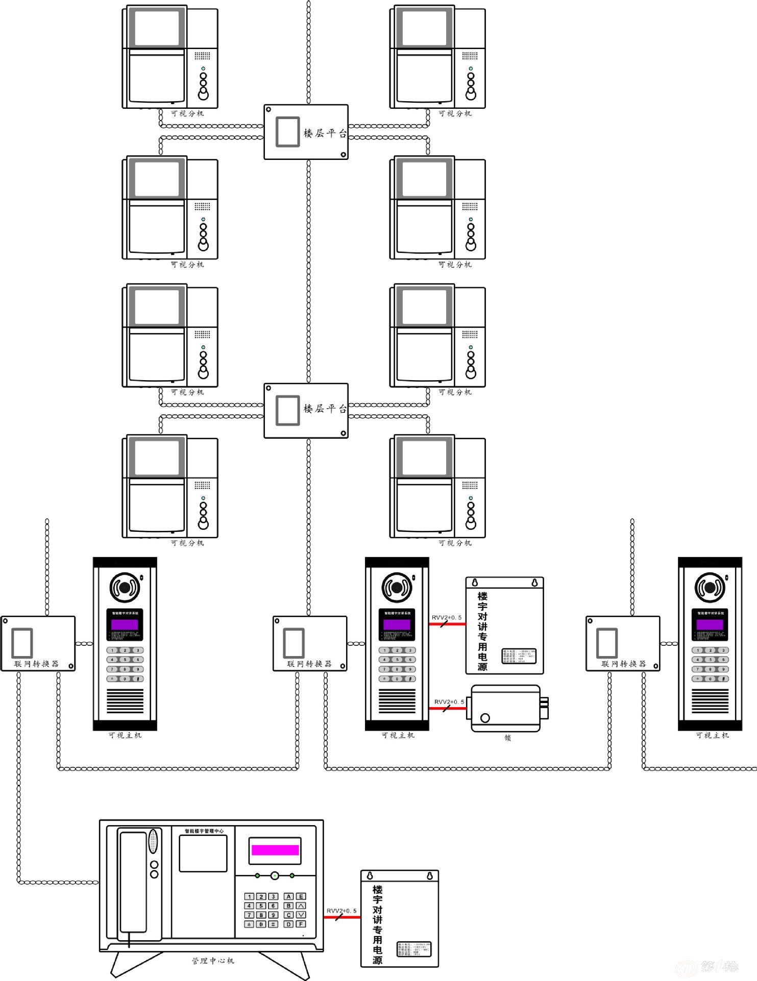 楼宇可视对讲联网系统接线图