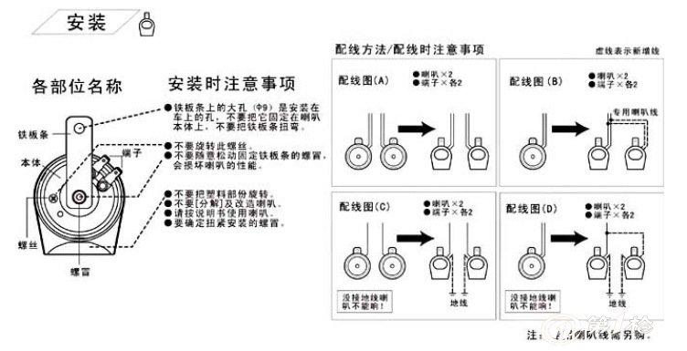 品牌:鸣一 产品名称:通用盆型喇叭 产地:浙江温州 产品型号:DL900-110 产品电压电流:12V,8A 24V,3A 规格尺寸:直径88MM 产品声级:105-118dB(A) 产品声音:高音42030HZ,低音35030HZ 产品声波:扇形 执行标准:GB5742-2001 产品认证:IOS9001:2008 产品颜色:黑色 技术:高科技纳米过滤、防腐蚀 本产品通过欧洲E-mark认证 适用车类:微面、吉普、皮卡、各类轿车 适用车型:丰田、现代、别克、大众、本田、三菱、宝马、奔驰、雪铁龙、