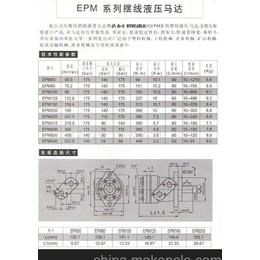 供应摆线油马达(图)
