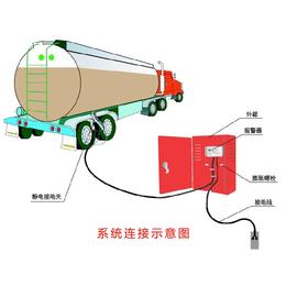 SA-MF静电接地释放仪厂家 静电接地释放仪价格