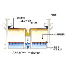D型滤池盖板拦截板500-330-23