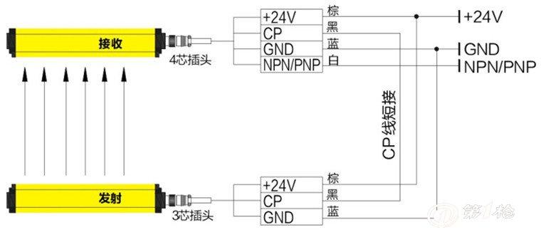 光幕rs485通讯接线