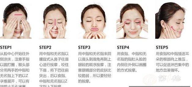 护肤品正确使用方法