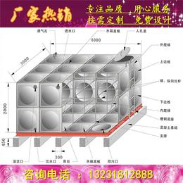 供应玻璃钢水箱  防腐蚀玻璃钢水箱 抗老化玻璃钢水箱