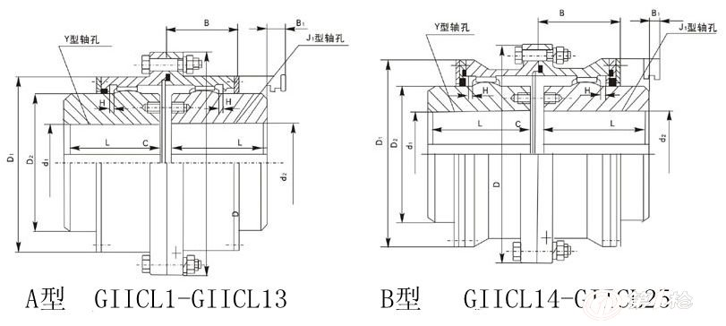 沧州giicl型鼓形齿式联轴器介绍    giicl型鼓形齿式联轴器主要结构由