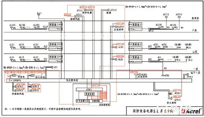 3.1  三相四线制双电源电压监控电路图 9.3.