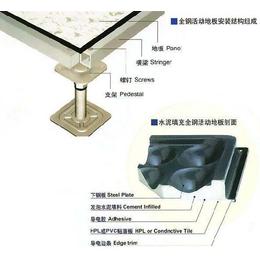 西安PVC防静电地板 活动地板安装 未来星架空地板性价比高