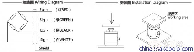 称重电路流程图