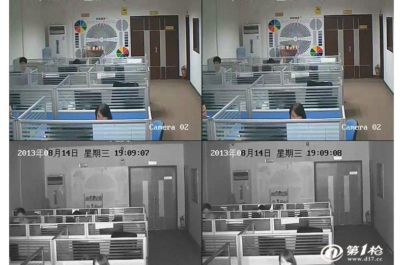 监控摄像头清晰度是由什么决定的