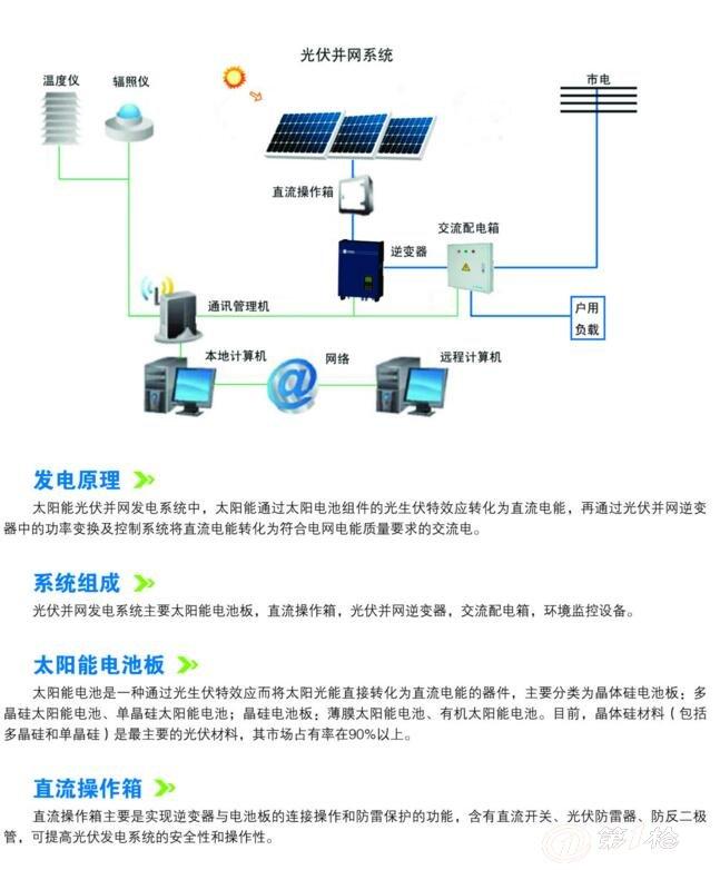 太阳能光伏板    (二)分布式光伏发电项目自投入运营起,执行标杆上网