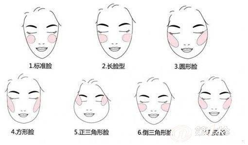 不同脸型怎么画腮红