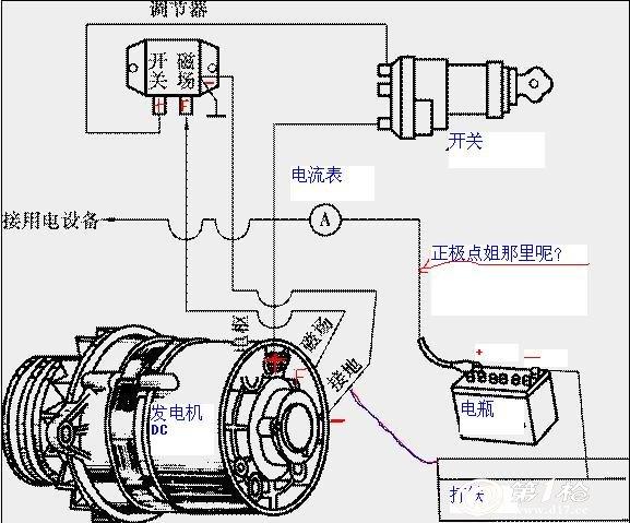 柴油发电机蓄电池如何正确使用和保养