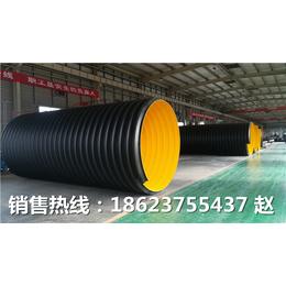DN1100钢带波纹管