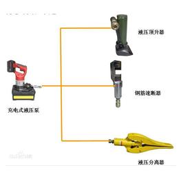 充电式破拆工具组 破拆工具组