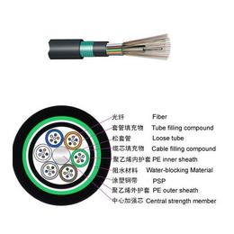 三明市ADSS电力光缆-所有型号-保质保量-国标-这家真不错