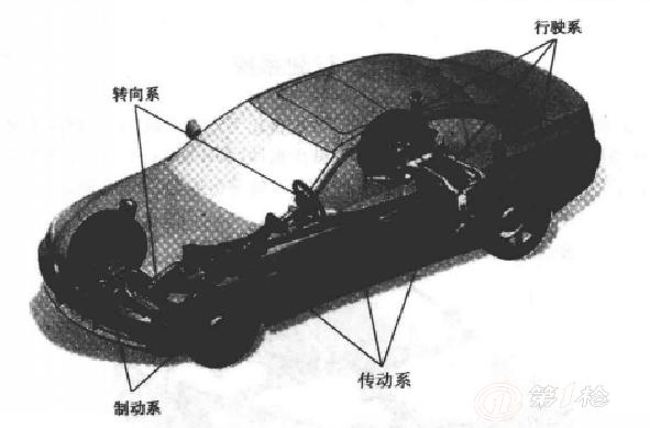 汽车底盘的构造组成及其各自作用