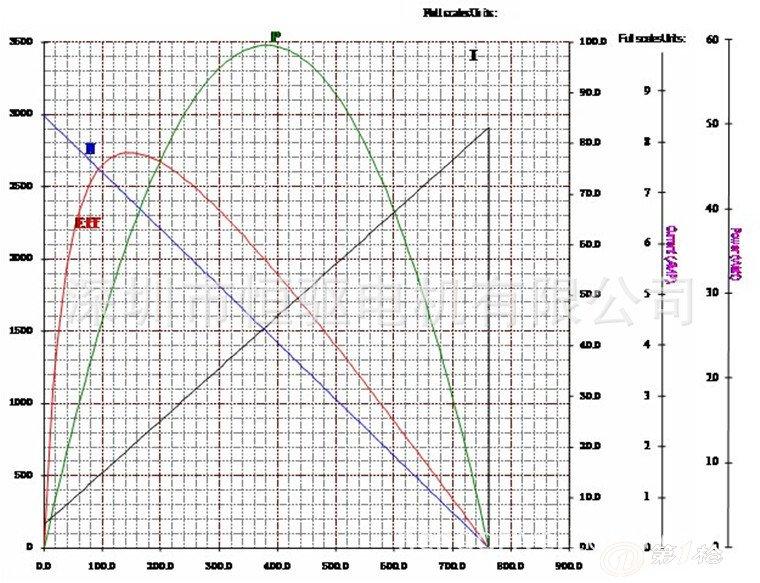 恒驱电机专业生产微型直流无刷电机和直流无刷行星减速电机;可提供以下直径的无刷电机: 内转子无刷电机:16mm,22mm,24mm,28mm,36mm,42mm,56mm,90mm; 外转子无刷电机:30mm,37mm,60mm; 可配行星减速器。 可为客户提供打样订制服务,更多参数欢迎订制! 微型三相小功率直流无刷电动机 B6030S 输出功率:5-80W 电机重量:305G  注意:上述规格仅针对特定客户,电压、扭矩、转速、电流、功率、输出轴的特征和尺寸等都可以按照客户的特殊要求进行调整。 恒驱直流无刷