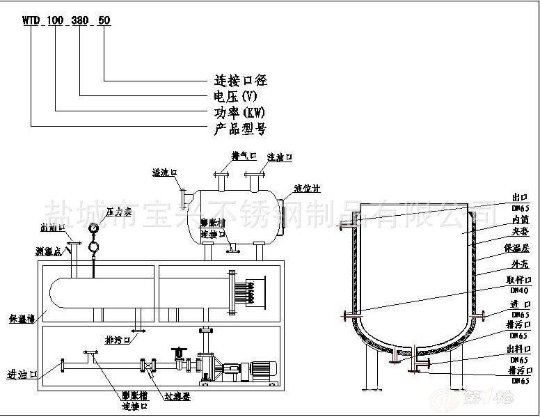 有机热载体炉,换热器(可配置),控制柜,热油泵,膨胀槽等组合成一个撬块