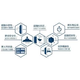 中旺国铝门窗系统门窗系统特点与优点