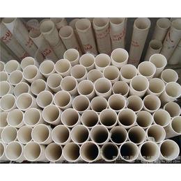 枭宇建材真诚服务(图),镀锌管生产厂家,镀锌管