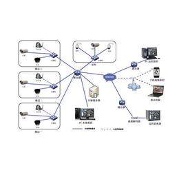 昆山弱电安装公司、弱电、苏州国翰智能(查看)