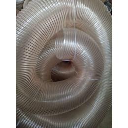 PU钢丝软管 采用 聚氨酯