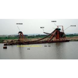 山东青州永利矿沙平安国际乐园直销沙金提取流水线淘金船