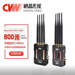 BeamLink低延时多路同步无线录播视频传输