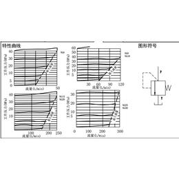 供应上海立新DA20-3-30B160Y先导式卸荷阀