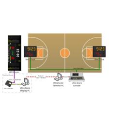 凯哲-足球计时记分软件支持出售租赁赛事服务
