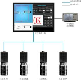 沃佳机器视觉检漏仪 气密性检测 水中气泡检测