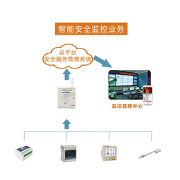 【金特莱】,智慧消防云平台,天津品牌智慧消防云平台
