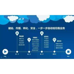 网站建站系统_网站建站系统还有多少种
