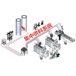 山东塑料集中供料系统帮您实现智能化生产